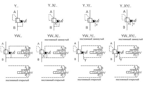 клапана Y, YW (МКПВ)