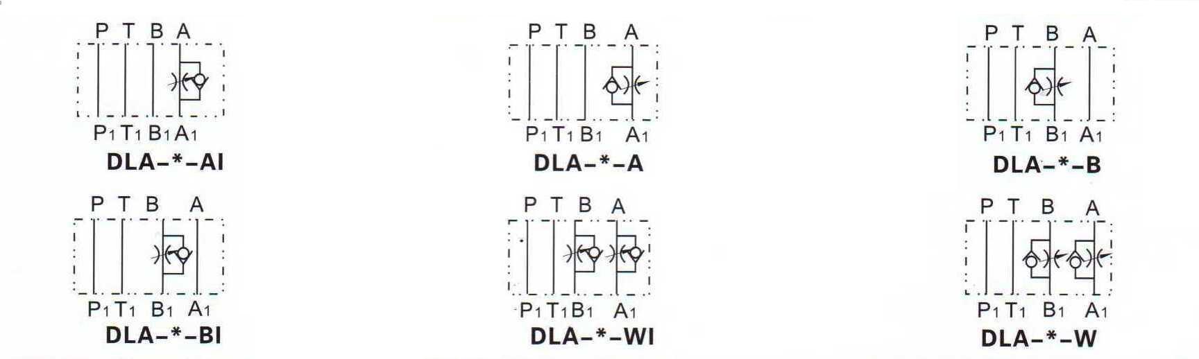Code_symbol DL