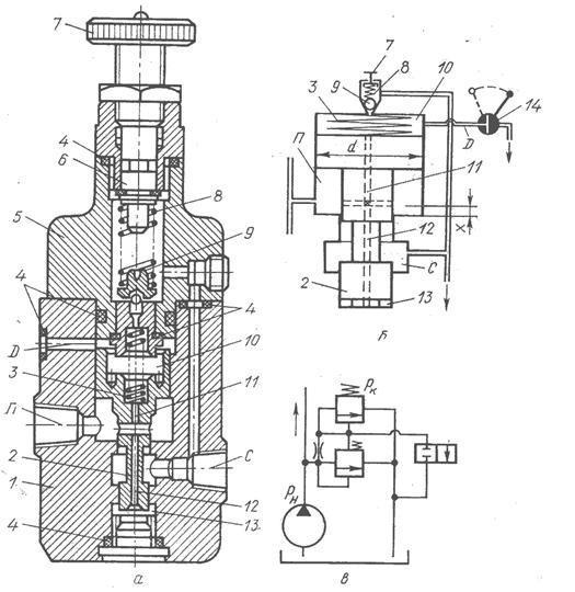 Гидроклапан (гидравлический