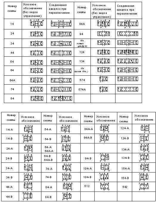 Схемы для Ду 20,32